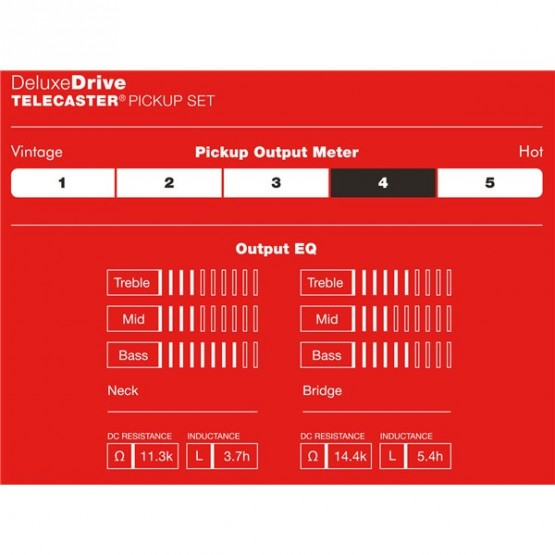 FENDER 0992223000 DELUXE DRIVE TELECASTER PICKUPS SET PASTILLAS GUITARRA